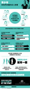 Infographic-Cantonese-cover