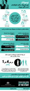 Infographic-Dari-cover