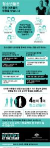 Infographic-Korean-cover