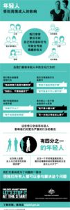 Infographic-Mandarin-cover
