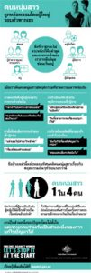 Infographic-Thai-cover