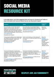 Social media resource kit